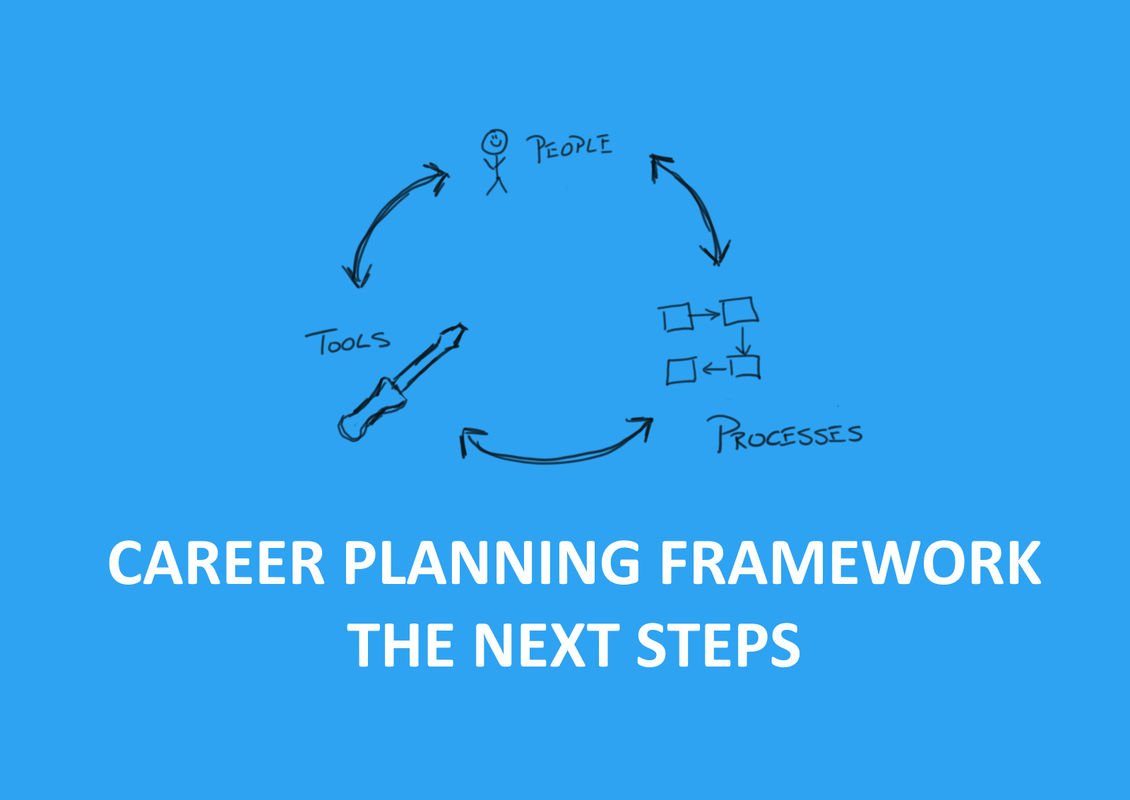 Career Planning Framework - Next Steps